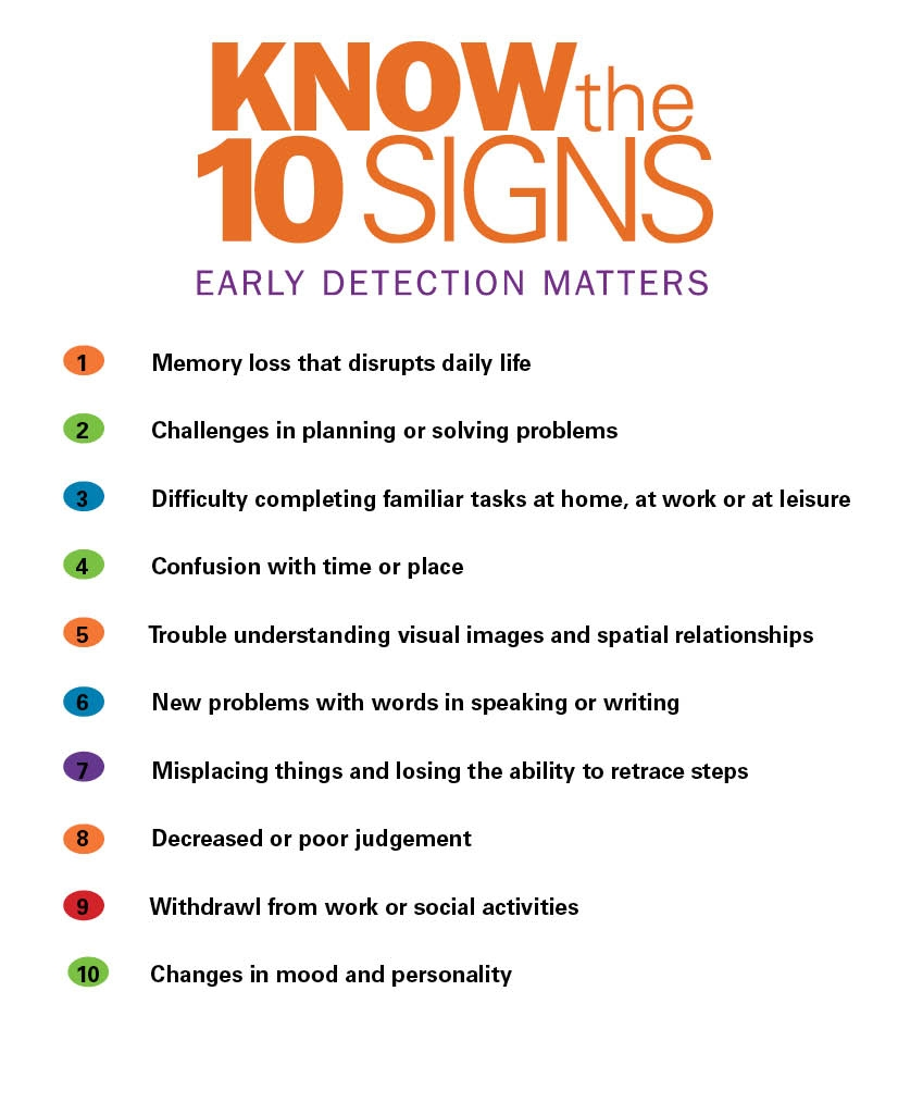 10_signs_of_Alzheimers