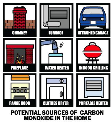 Carbon Monoxide Posoning 2