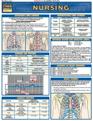 Quick-Study-Nursing-