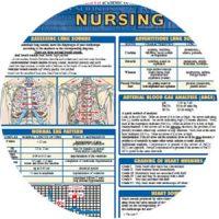 Quick-Study-Nursing cover